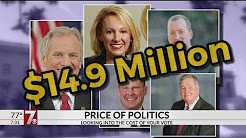 The Price of Politics: How candidates fund an SC